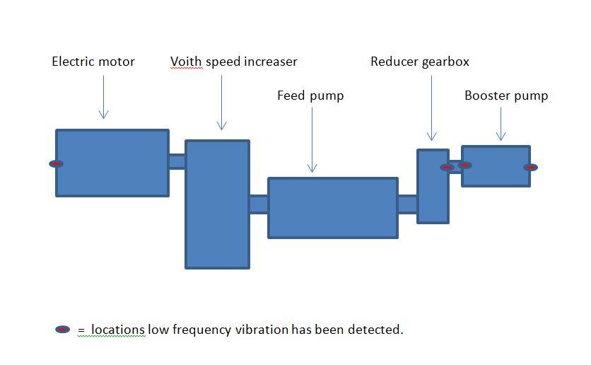 EFP vibration.JPG
