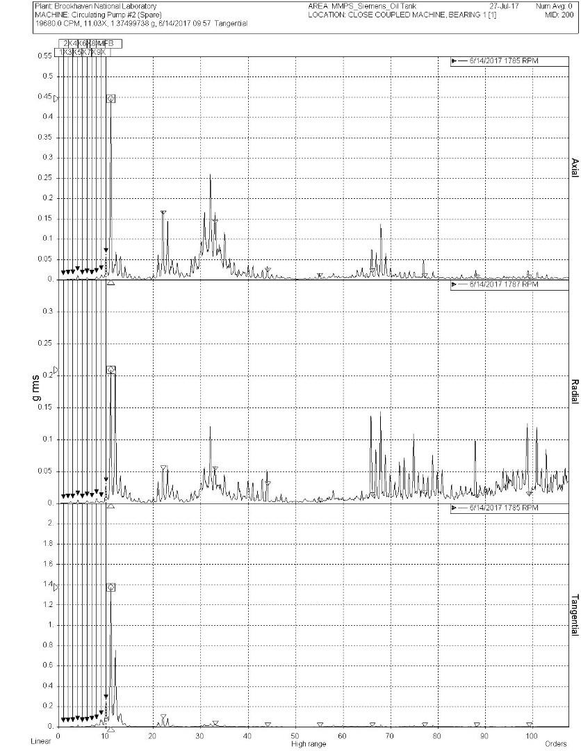 VibrationChartControl35021.jpg
