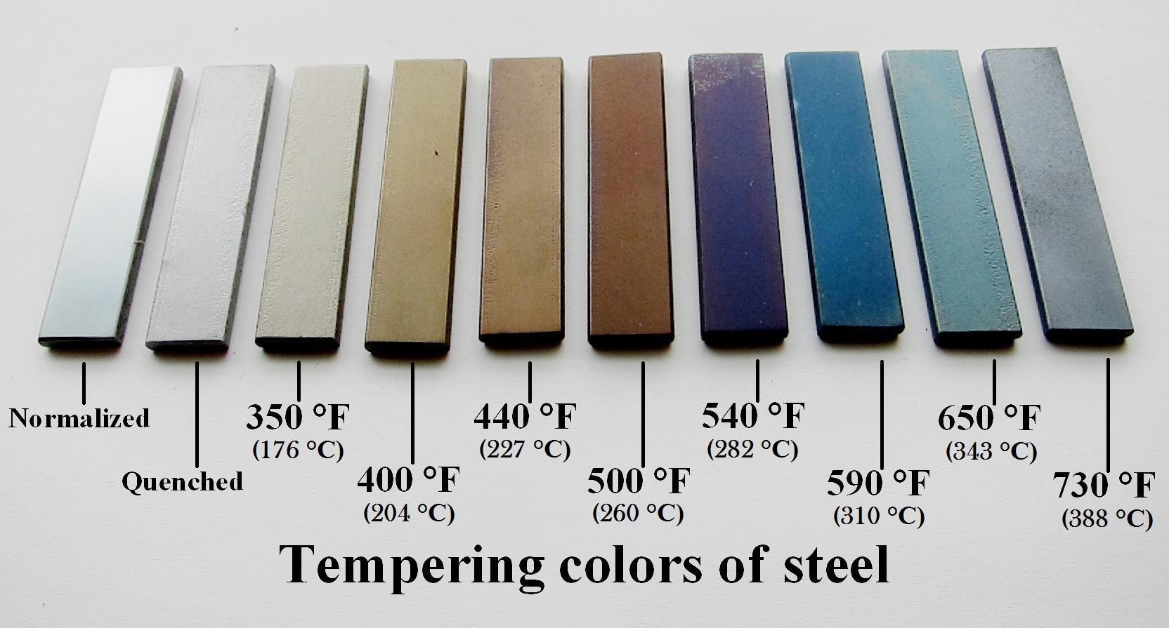 Tempering colors.JPG