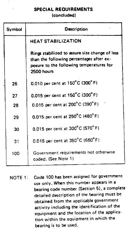 ABMA heat treatment codes.jpg
