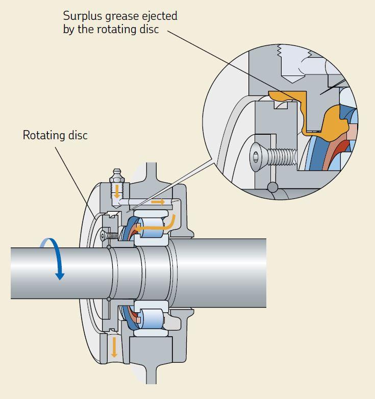 SKF grease valve Capture.jpg