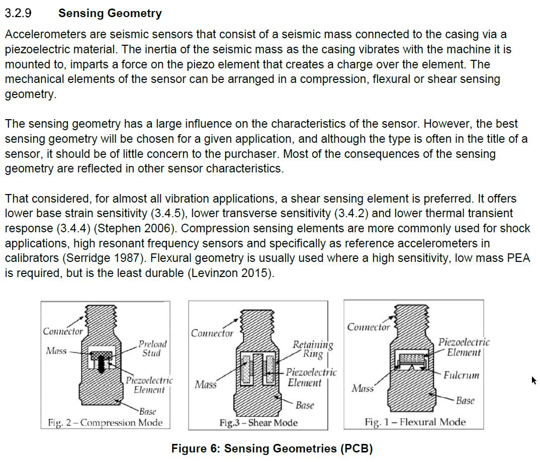 2019-08-22 09_45_38-http___puhq-engineeringmanuals.corp.sulzer.com_Vol.png