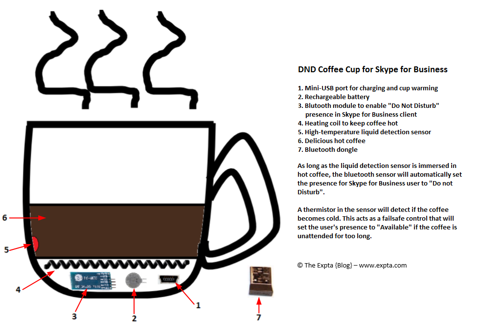 DND CoffeeCup.png
