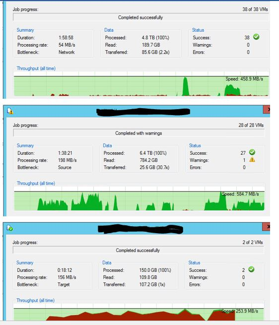 Veeam Throughput.JPG