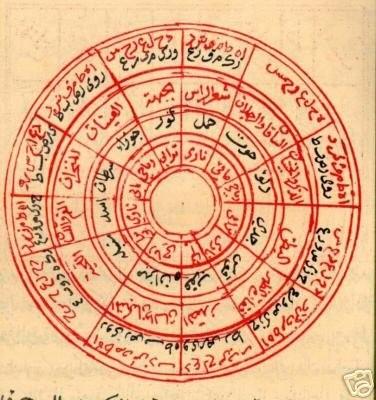digital-arabic-manuscript-magic-numerology-occult_1_b80994dd664f6f9b84.jpg