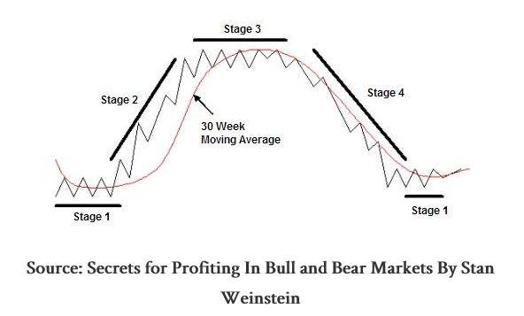 Stage Chart.JPG