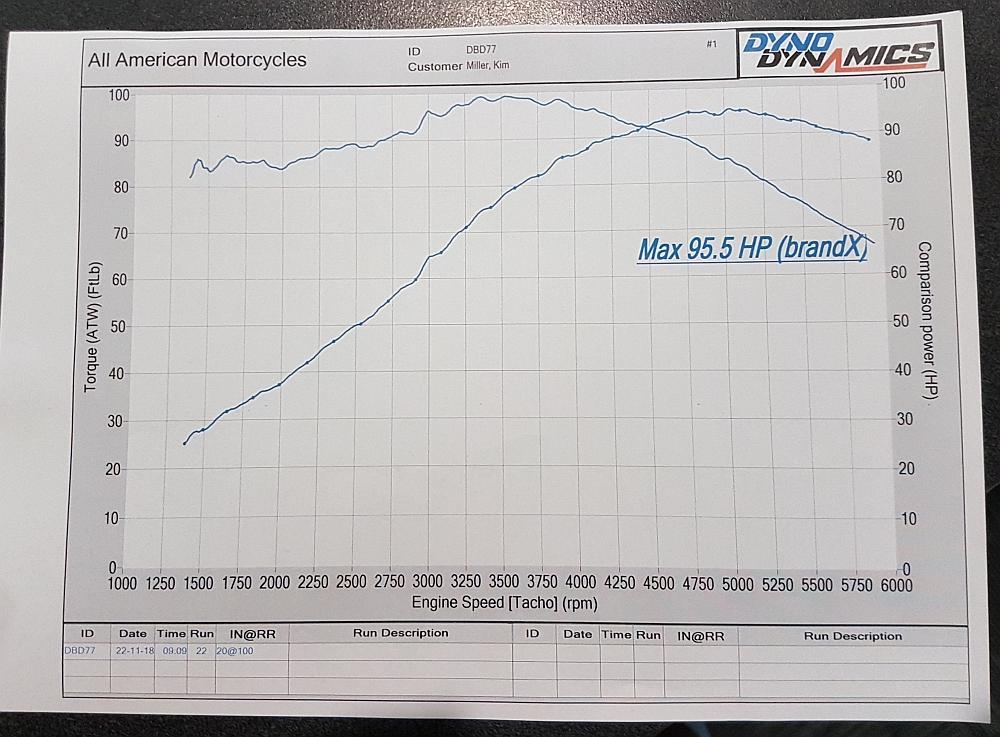 Dyno Chart 01.jpg