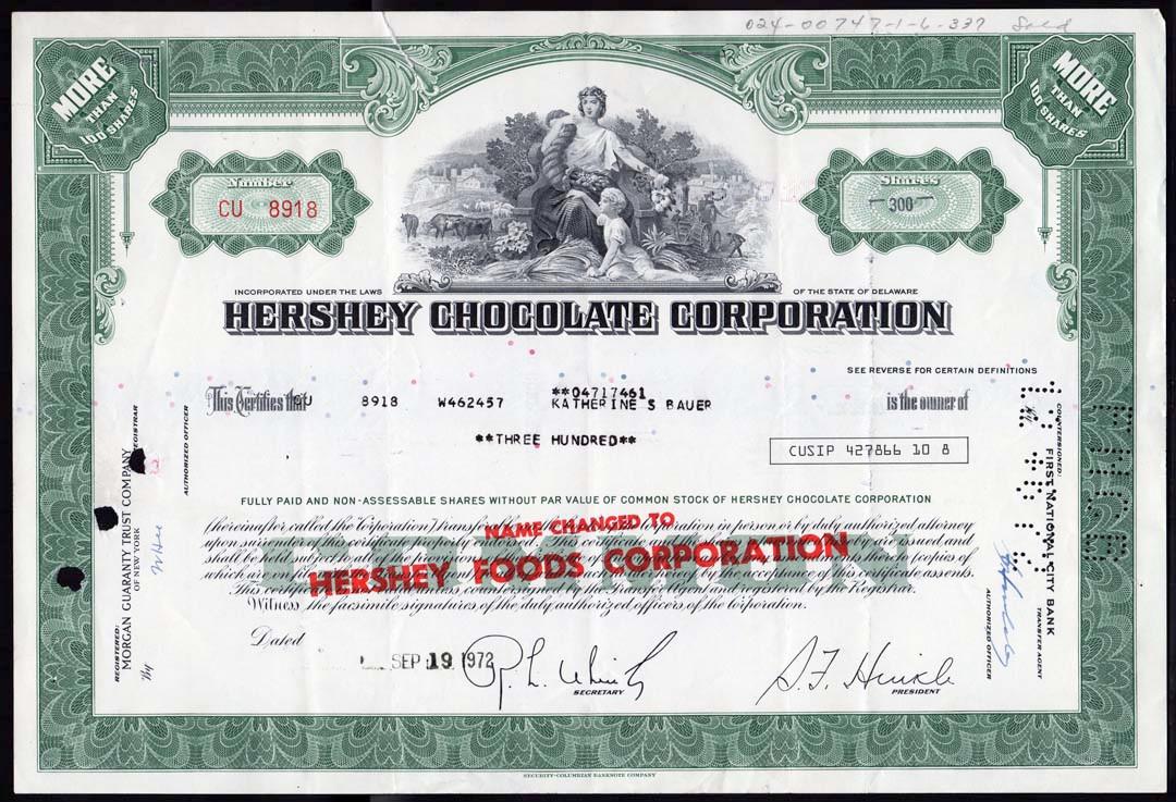Hershey Chocolate stock.jpg
