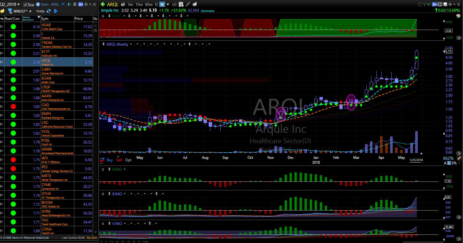ARQL.png