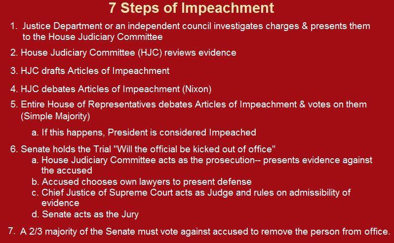 IM Steps Of Impeachment..jpg