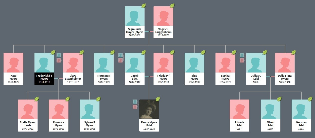Myers and Edel family tree.jpg