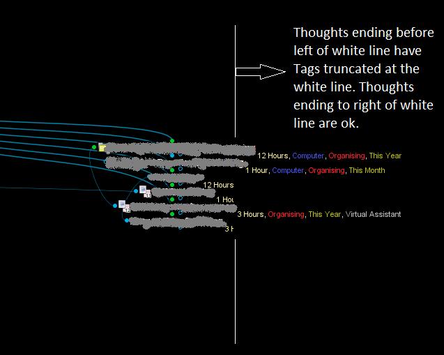 Click image for larger version - Name: Tag_Truncation.png, Views: 31, Size: 27.56 KB