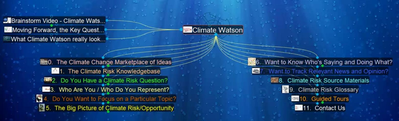 Climate Watson Screenshot.png