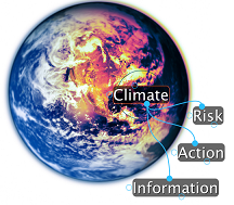 Climat Graphic.png