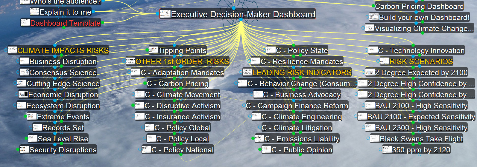 Executive dashboard.png