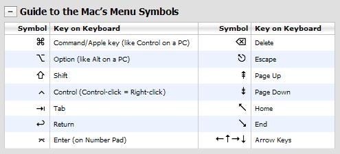 macmenusymbols.png
