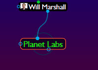 Planet Labs Thought.jpg