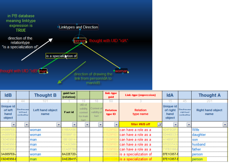 Click image for larger version - Name: 27-5-2009_drawing_link_from_idA_to_idB.png, Views: 513, Size: 151.12 KB