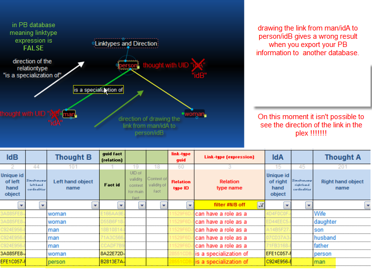 Click image for larger version - Name: 27-5-2009_drawing_link_from_idB_to_idA.png, Views: 513, Size: 164.98 KB