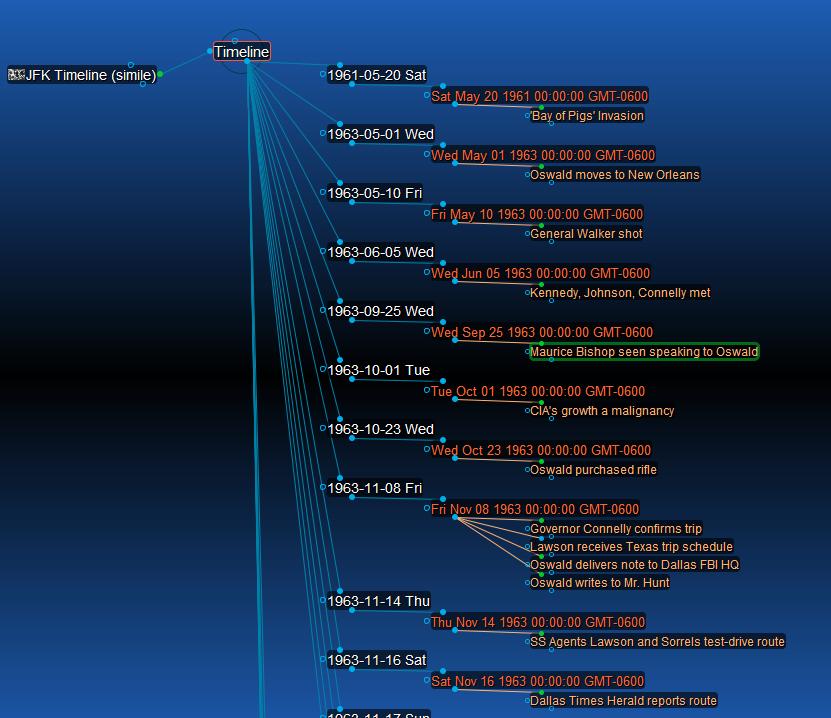 Click image for larger version - Name: 29-9-2009_timeline.png, Views: 264, Size: 136.94 KB