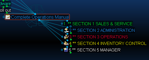 Click image for larger version - Name: sales_&_service_parent.png, Views: 196, Size: 27.15 KB