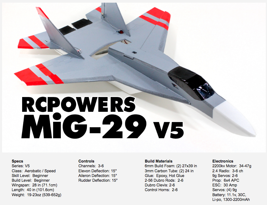 MiG-29 Forum 1.png