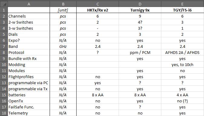 Tx-comparison.PNG