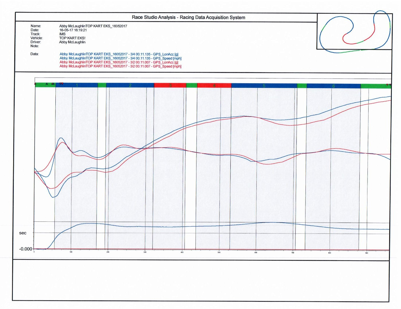 Graph lon.jpg