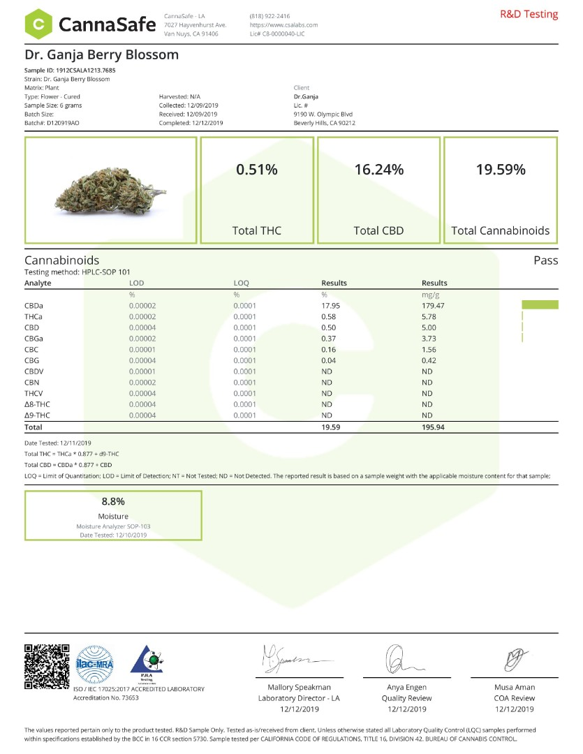 DrGanja-Berry-Blossom-Cannabinoids-Certificate-of-Analysis.jpg