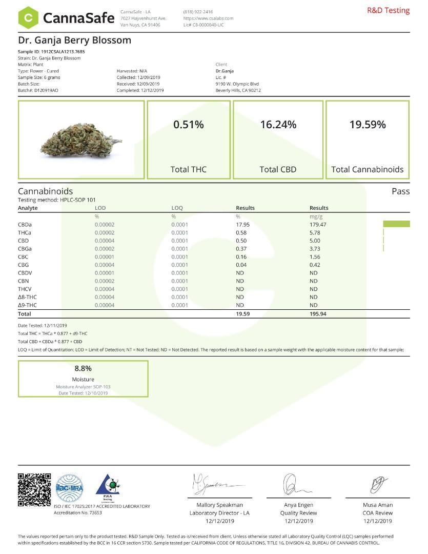 DrGanja-Berry-Blossom-Cannabinoids-Certificate-of-Analysis.jpg