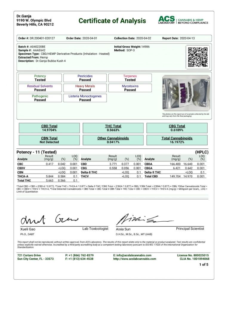 DrGanja-Bubba-Kush-Cannabinoids-Certificate-of-Analysis-scaled.jpg