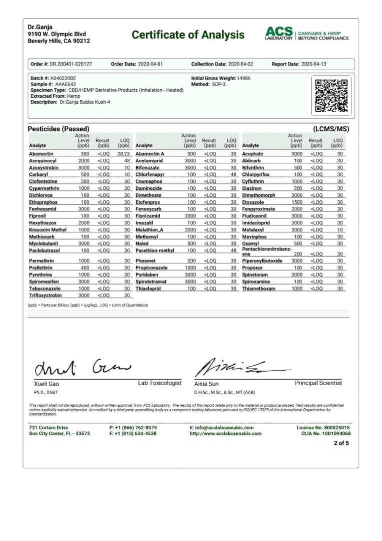 DrGanja-Bubba-Kush-Pesticides-Certificate-of-Analysis-scaled.jpg