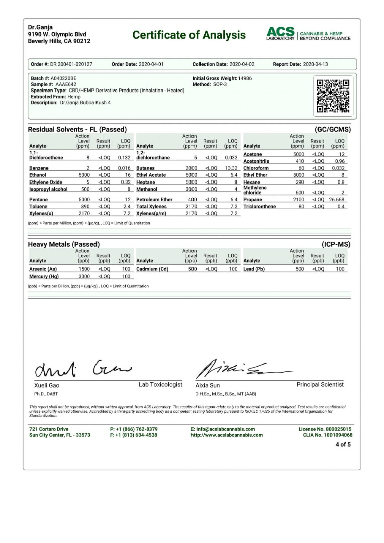 DrGanja-Bubba-Kush-Residual-Solvents-Heavy-Metals-Certificate-of-Analy.jpg