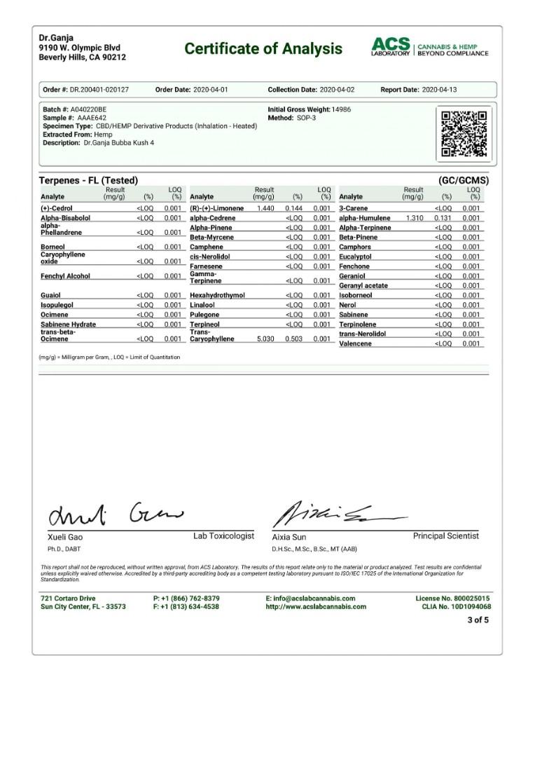 DrGanja-Bubba-Kush-Terpenes-Certificate-of-Analysis-scaled.jpg