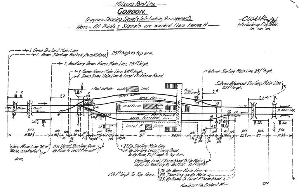 Gordon track plan 1909.jpg