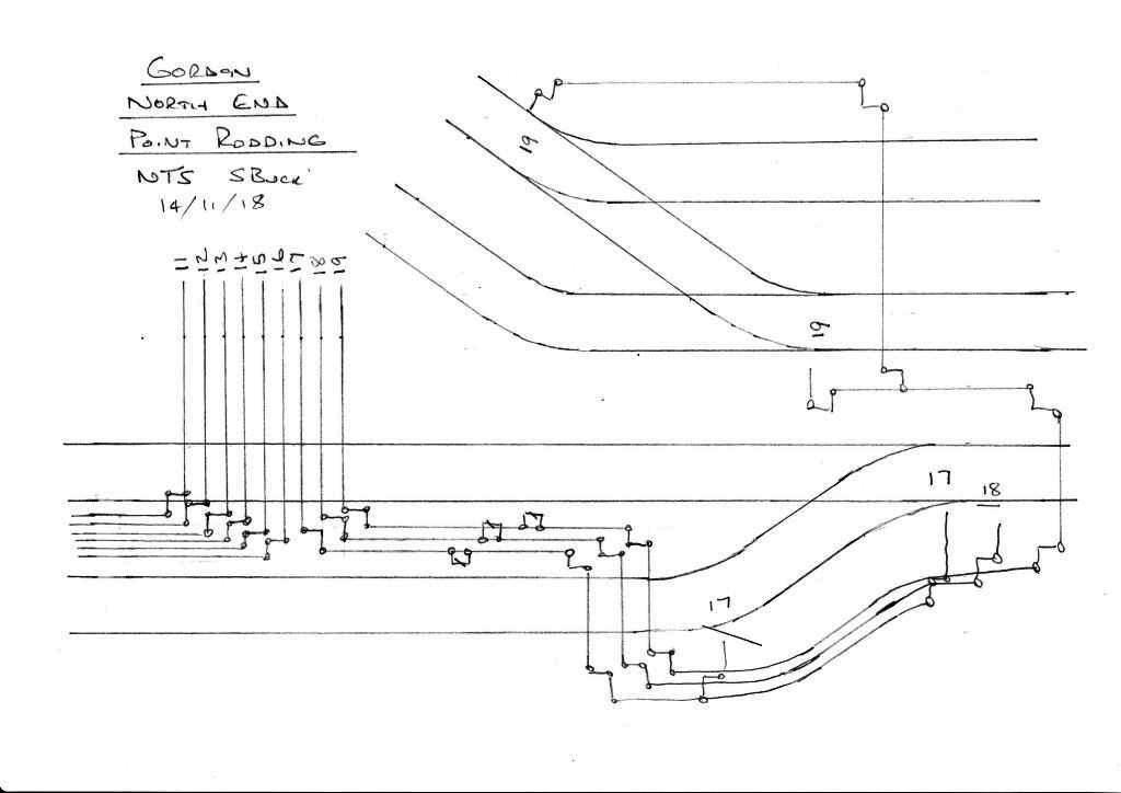 gordon point rodding 1118.jpg