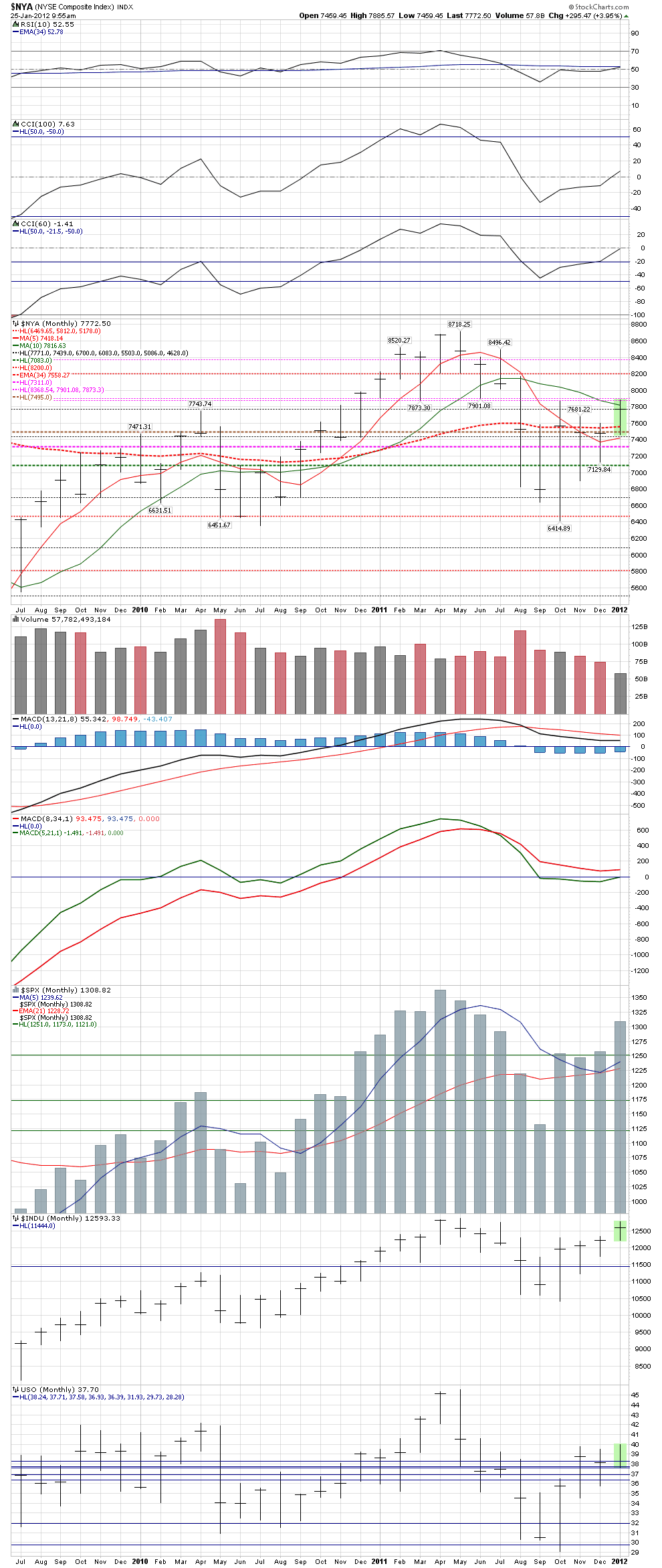 Name: NYA_monthly_price_bars_-_9.55_am_January_25,_2012.png, Views: 133, Size: 73.02 KB