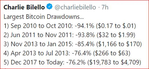 btc_drawdowns.jpg