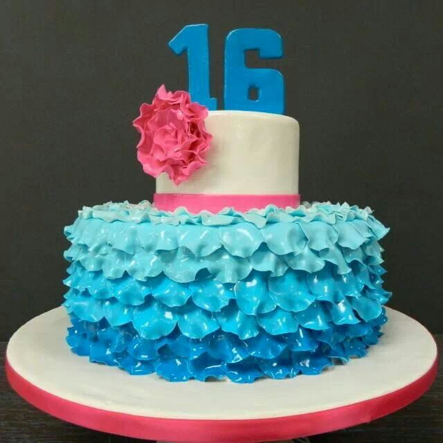 35d4368b833fd08009b2125b01b17c6b---birthday-cakes-sweet--birthday.jpg