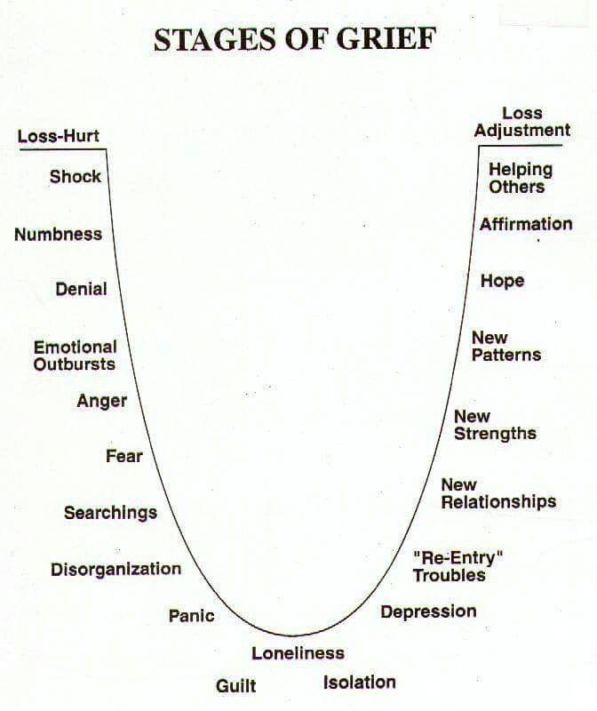 Grief Graphic.jpg