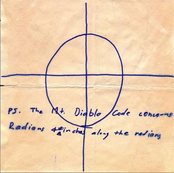 Mt. Diablo Code Concerns Radians.jpg