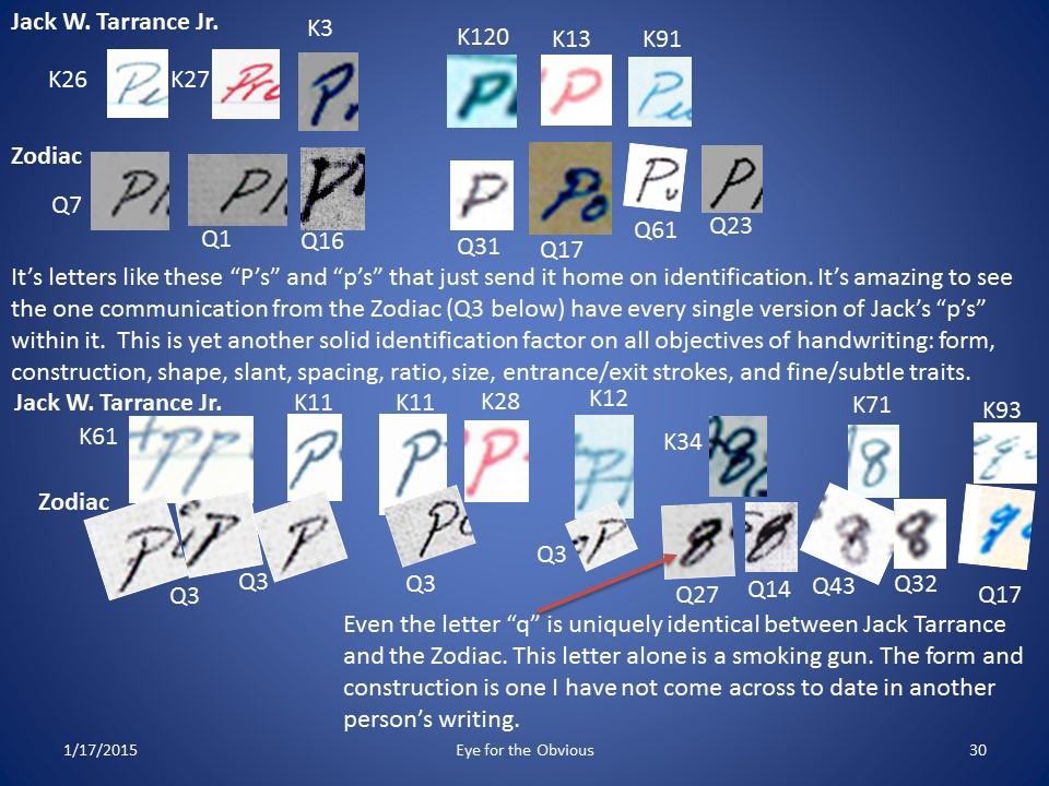 P's and q's.jpg