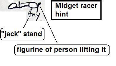 Midget racer hints.jpg
