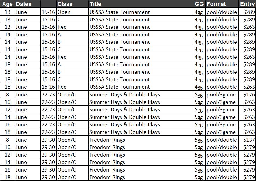 TournamentSchedule-June2019.png