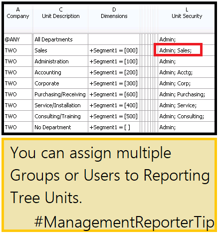 MR Tip 10008 Assign Multiple Groups or Users to a Reporting Unit.png