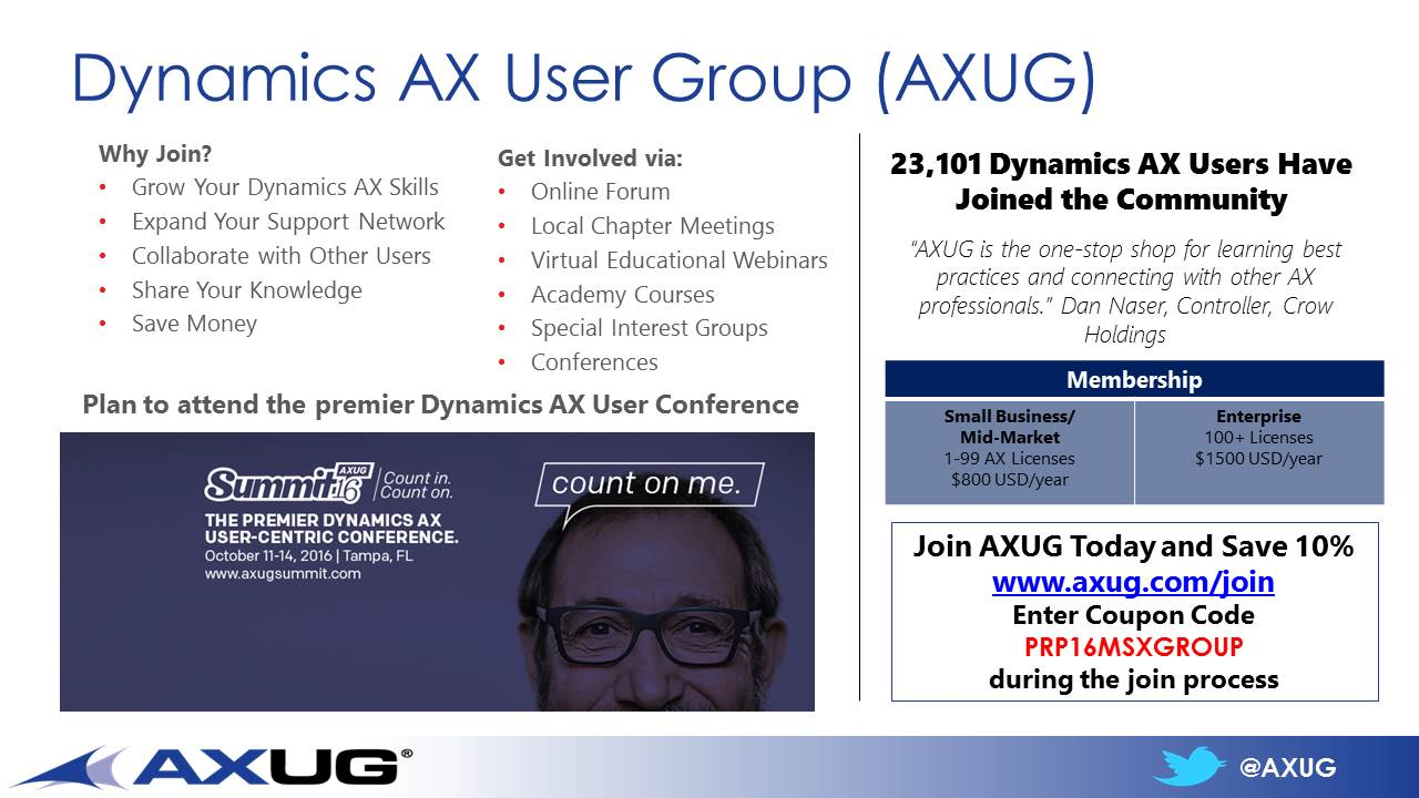 AXUG Membership with box for Partner Coupon Code.jpg