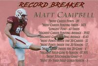 Click image for larger version - Name: MattCampbell.jpg, Views: 16, Size: 76.00 KB