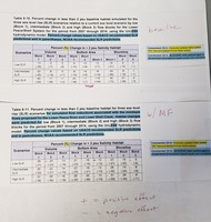 Click image for larger version - Name: SLR rise tables.jpg, Views: 6, Size: 264.47 KB