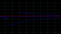 critically damped at 2,5ohm.png